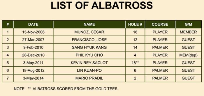 Albatross List 062514